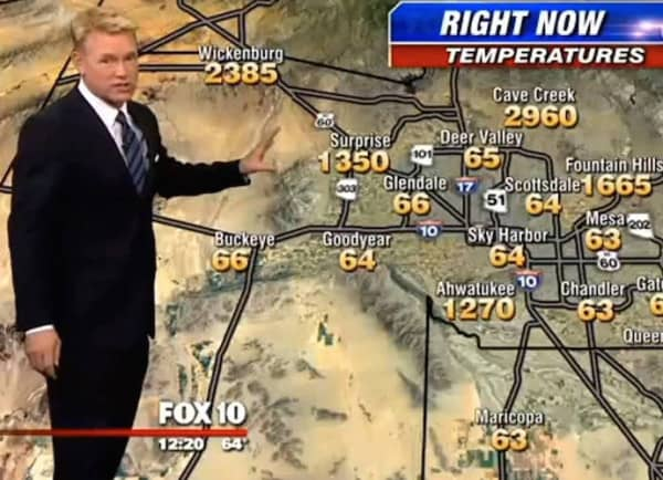 Weather-Fox-10